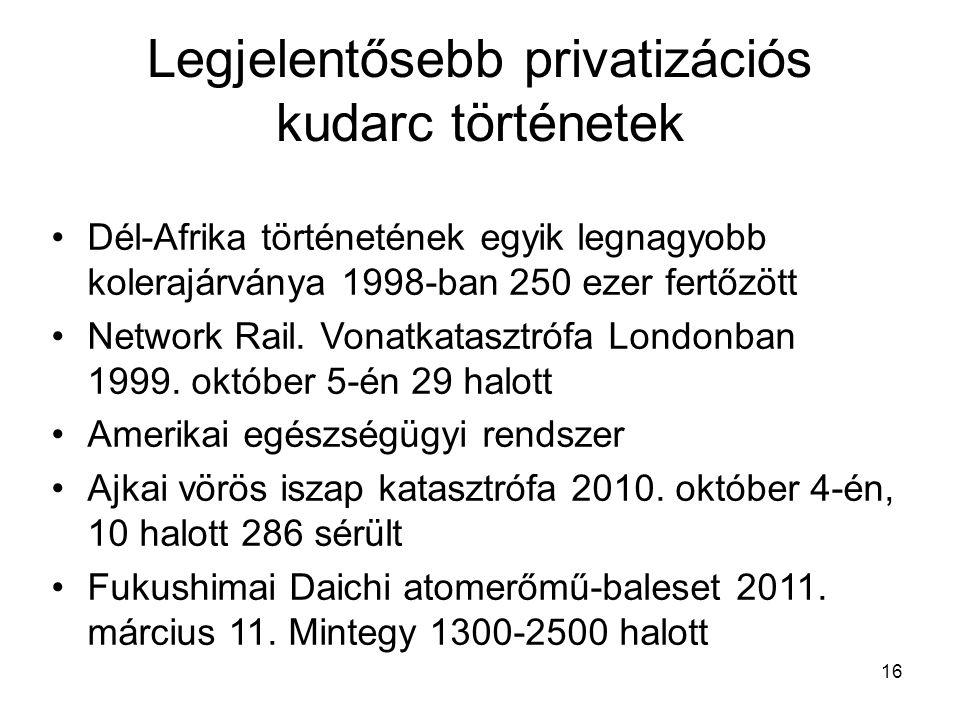 16 Legjelentősebb privatizációs kudarc történetek Dél-Afrika történetének egyik legnagyobb kolerajárványa 1998-ban 250 ezer fertőzött Network Rail.