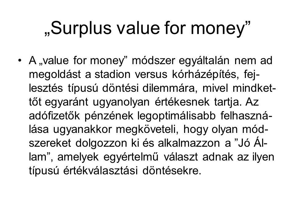 """""""Surplus value for money"""" A """"value for money"""" módszer egyáltalán nem ad megoldást a stadion versus kórházépítés, fej- lesztés típusú döntési dilemmára"""