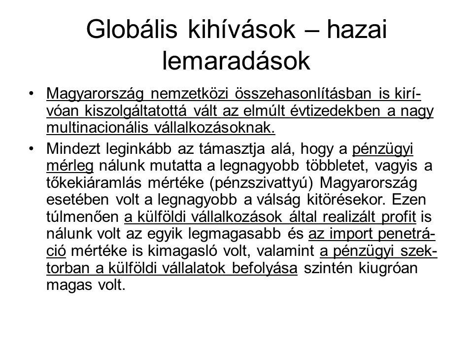 Globális kihívások – hazai lemaradások Magyarország nemzetközi összehasonlításban is kirí- vóan kiszolgáltatottá vált az elmúlt évtizedekben a nagy mu