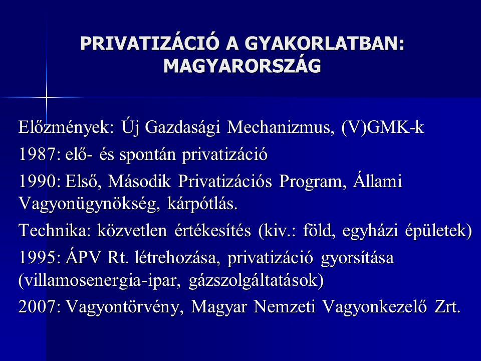 PRIVATIZÁCIÓ A GYAKORLATBAN: MAGYARORSZÁG Előzmények: Új Gazdasági Mechanizmus, (V)GMK-k 1987: elő- és spontán privatizáció 1990: Első, Második Privatizációs Program, Állami Vagyonügynökség, kárpótlás.