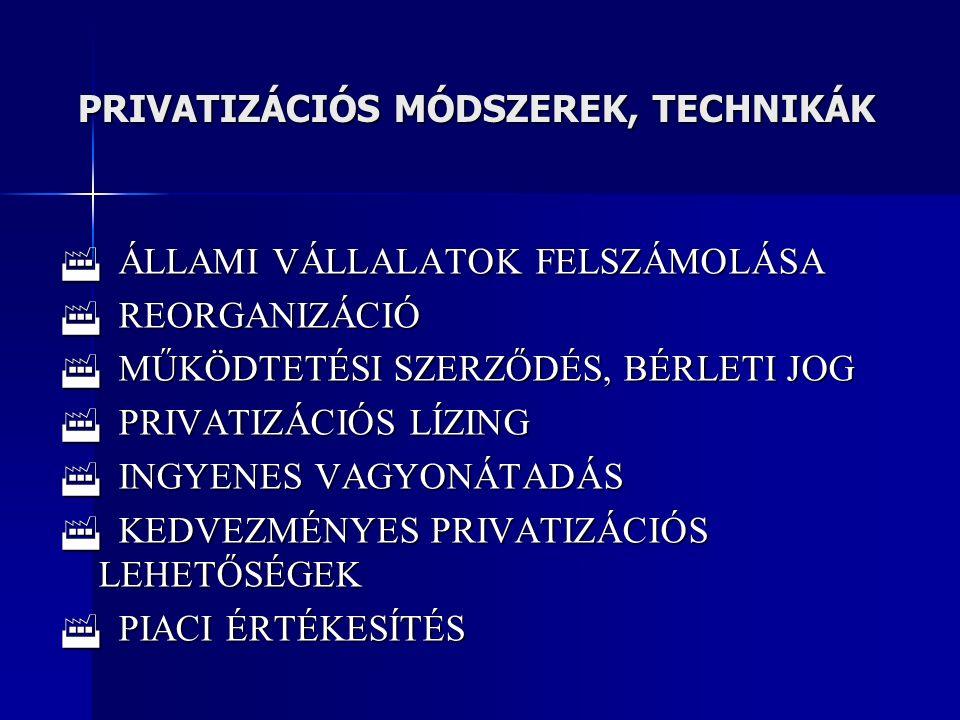 PRIVATIZÁCIÓS MÓDSZEREK, TECHNIKÁK  ÁLLAMI VÁLLALATOK FELSZÁMOLÁSA  REORGANIZÁCIÓ  MŰKÖDTETÉSI SZERZŐDÉS, BÉRLETI JOG  PRIVATIZÁCIÓS LÍZING  INGYENES VAGYONÁTADÁS  KEDVEZMÉNYES PRIVATIZÁCIÓS LEHETŐSÉGEK  PIACI ÉRTÉKESÍTÉS