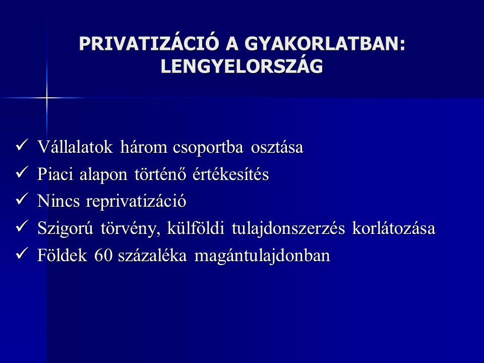 PRIVATIZÁCIÓ A GYAKORLATBAN: CSEHORSZÁG ÉS SZLOVÁKIA Csehszlovákia (1990-1992): reprivatizáció + kuponos technika Csehország (1993-): A kuponos technika miatt a nagyvállalatok állami tulajdonban Szigorú szabályok a külföldi tulajdonszerzésre 1998: Csődtörvény, a külföldi tulajdonszerzés könnyítése Szlovákia (1993-): Közvetlen értékesítés előtérbe helyezése (Mečiar) – korrupció gyanús ügyek