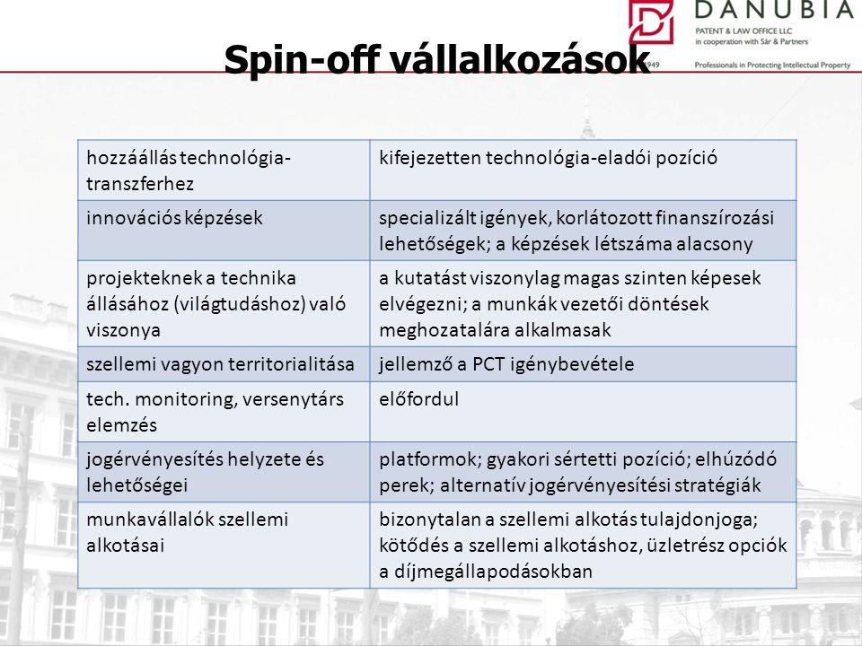 Spin-off vállalkozások hozzáállás technológia- transzferhez kifejezetten technológia-eladói pozíció innovációs képzésekspecializált igények, korlátozo