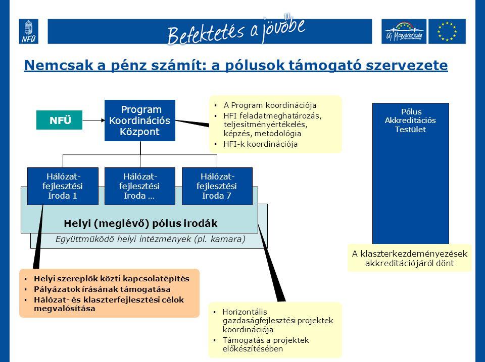 Együttműködő helyi intézmények (pl.