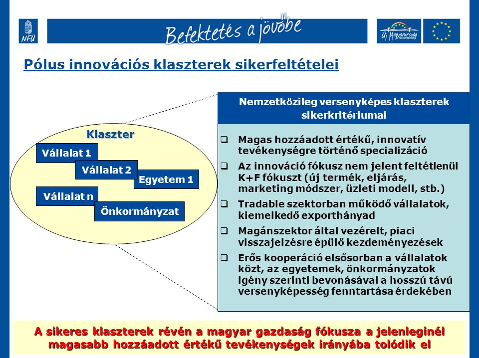 Pólus innovációs klaszterek sikerfeltételei Nemzetk ö zileg versenyk é pes klaszterek sikerkrit é riumai  Magas hozzáadott értékű, innovatív tevékenységre történő specializáció  Az innováció fókusz nem jelent feltétlenül K+F fókuszt (új termék, eljárás, marketing módszer, üzleti modell, stb.)  Tradable szektorban működő vállalatok, kiemelkedő exporthányad  Magánszektor által vezérelt, piaci visszajelzésre épülő kezdeményezések  Erős kooperáció elsősorban a vállalatok közt, az egyetemek, önkormányzatok igény szerinti bevonásával a hosszú távú versenyképesség fenntartása érdekében Klaszter Vállalat 1 Egyetem 1 Vállalat 2 Vállalat n Önkormányzat A sikeres klaszterek révén a magyar gazdaság fókusza a jelenleginél magasabb hozzáadott értékű tevékenységek irányába tolódik el