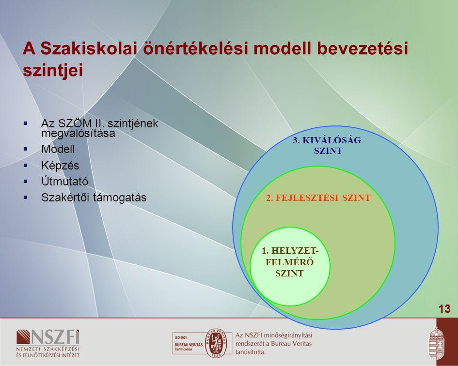 13 A Szakiskolai önértékelési modell bevezetési szintjei 3.