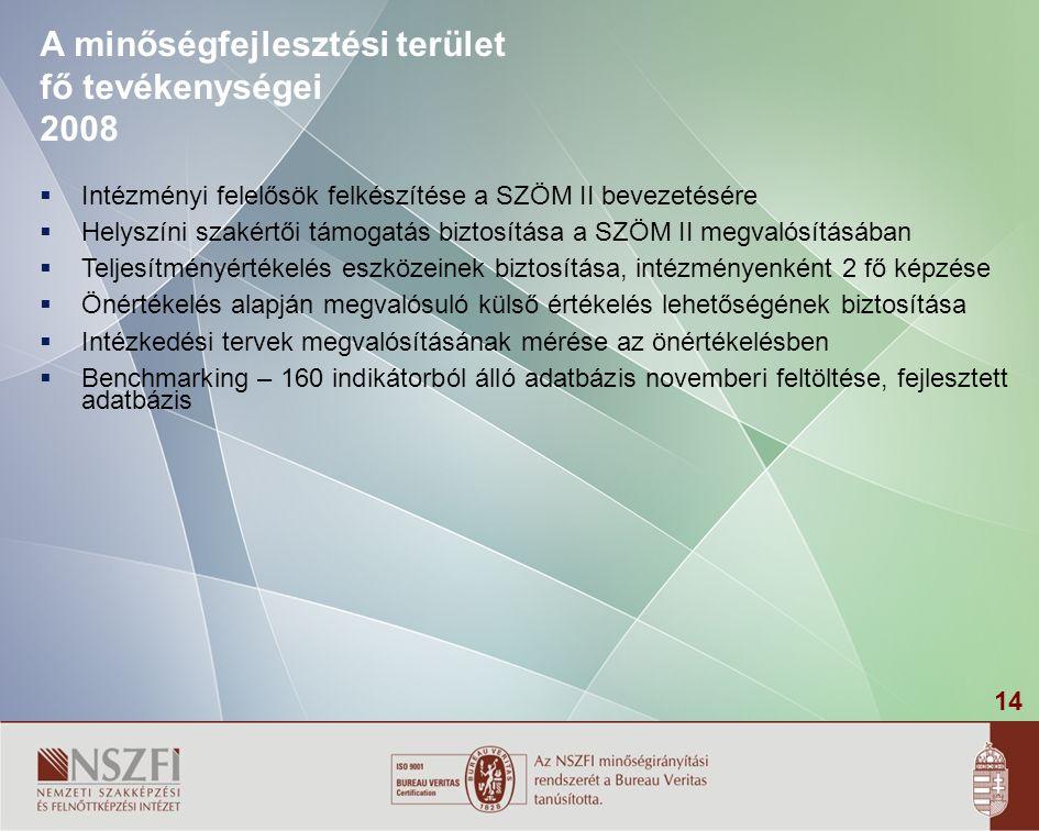 14 A minőségfejlesztési terület fő tevékenységei 2008  Intézményi felelősök felkészítése a SZÖM II bevezetésére  Helyszíni szakértői támogatás biztosítása a SZÖM II megvalósításában  Teljesítményértékelés eszközeinek biztosítása, intézményenként 2 fő képzése  Önértékelés alapján megvalósuló külső értékelés lehetőségének biztosítása  Intézkedési tervek megvalósításának mérése az önértékelésben  Benchmarking – 160 indikátorból álló adatbázis novemberi feltöltése, fejlesztett adatbázis