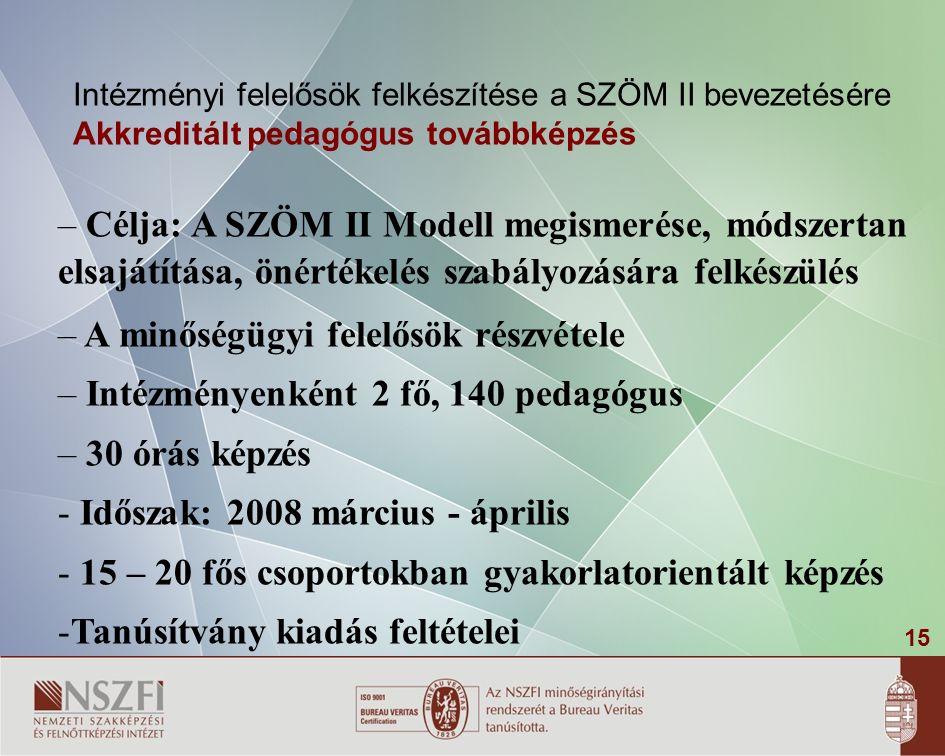 15 Intézményi felelősök felkészítése a SZÖM II bevezetésére Akkreditált pedagógus továbbképzés – Célja: A SZÖM II Modell megismerése, módszertan elsajátítása, önértékelés szabályozására felkészülés – A minőségügyi felelősök részvétele – Intézményenként 2 fő, 140 pedagógus – 30 órás képzés - Időszak: 2008 március - április - 15 – 20 fős csoportokban gyakorlatorientált képzés -Tanúsítvány kiadás feltételei