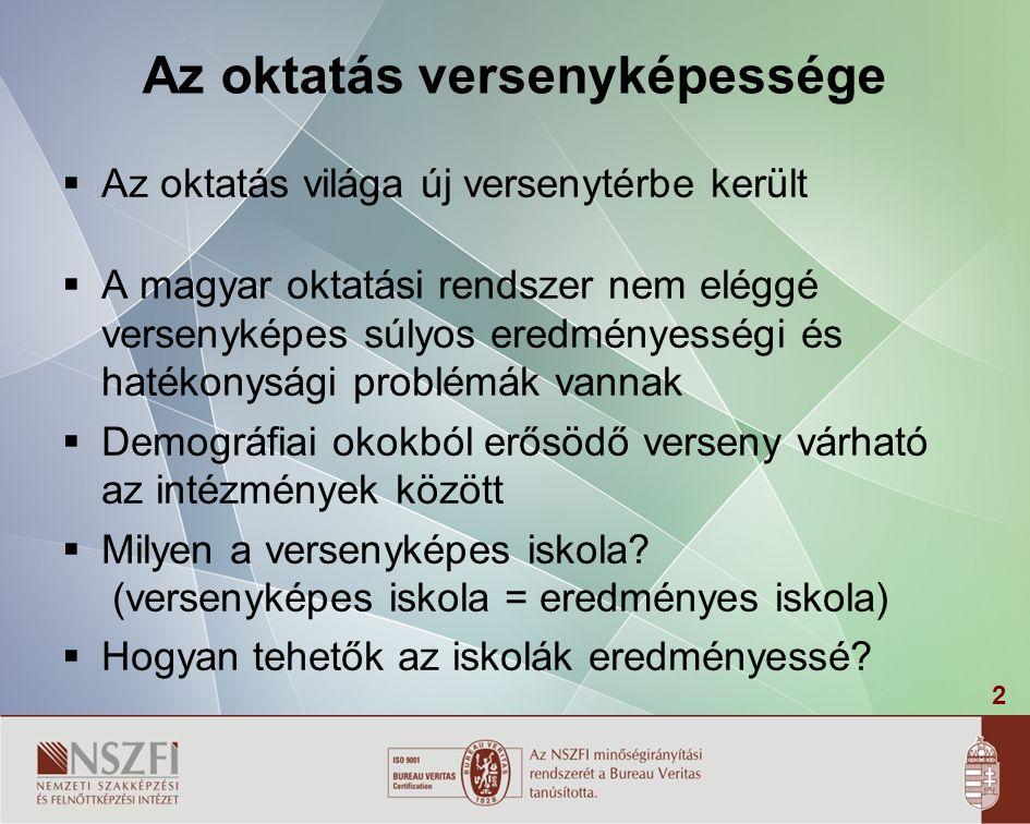2 Az oktatás versenyképessége  Az oktatás világa új versenytérbe került  A magyar oktatási rendszer nem eléggé versenyképes súlyos eredményességi és hatékonysági problémák vannak  Demográfiai okokból erősödő verseny várható az intézmények között  Milyen a versenyképes iskola.