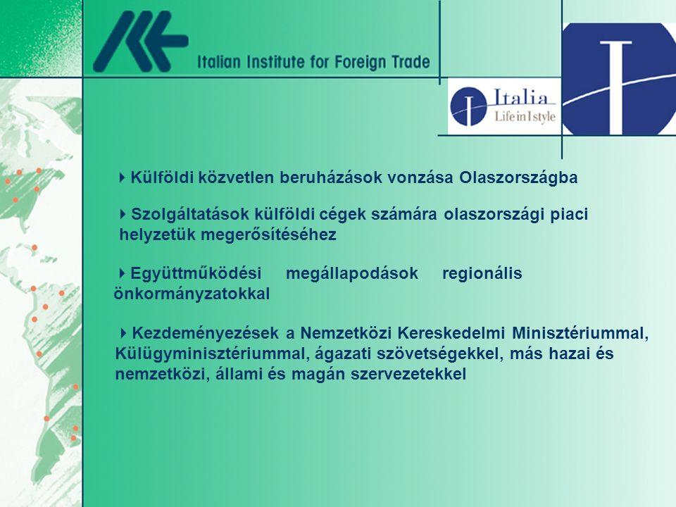  Külföldi közvetlen beruházások vonzása Olaszországba  Együttműködési megállapodások regionális önkormányzatokkal  Szolgáltatások külföldi cégek számára olaszországi piaci helyzetük megerősítéséhez  Kezdeményezések a Nemzetközi Kereskedelmi Minisztériummal, Külügyminisztériummal, ágazati szövetségekkel, más hazai és nemzetközi, állami és magán szervezetekkel