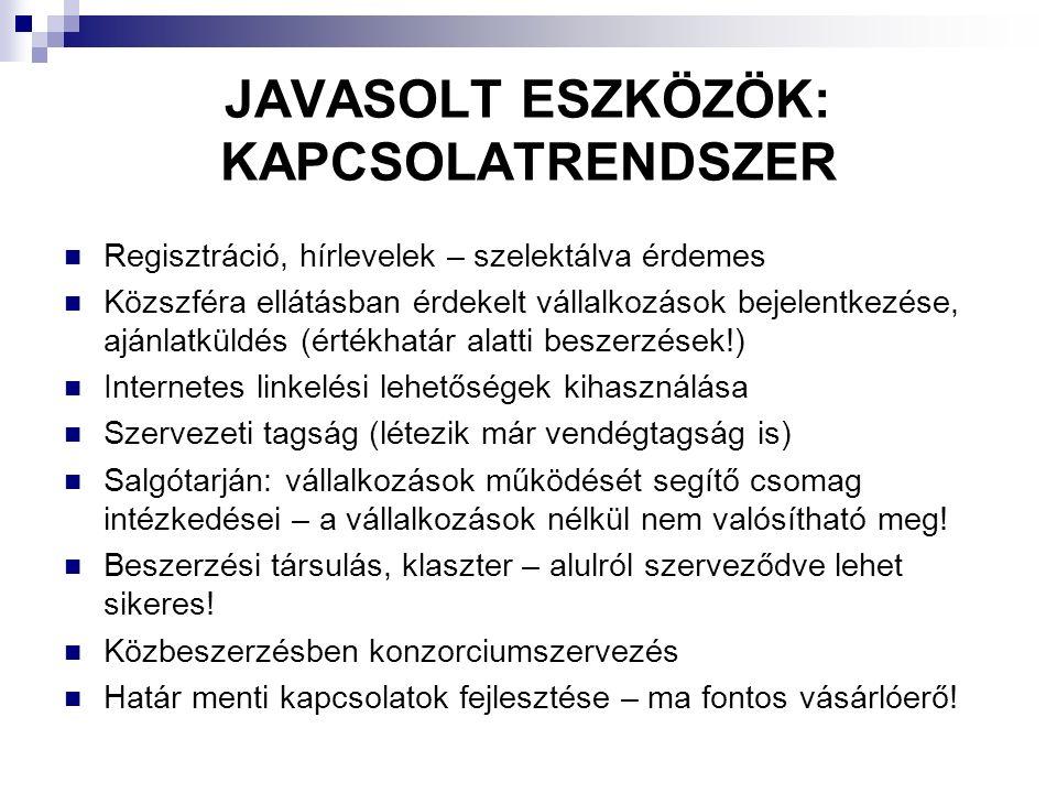 JAVASOLT ESZKÖZÖK: KAPCSOLATRENDSZER Regisztráció, hírlevelek – szelektálva érdemes Közszféra ellátásban érdekelt vállalkozások bejelentkezése, ajánlatküldés (értékhatár alatti beszerzések!) Internetes linkelési lehetőségek kihasználása Szervezeti tagság (létezik már vendégtagság is) Salgótarján: vállalkozások működését segítő csomag intézkedései – a vállalkozások nélkül nem valósítható meg.