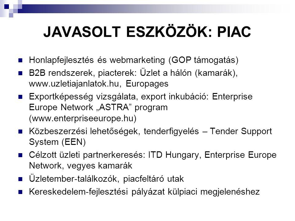 """JAVASOLT ESZKÖZÖK: PIAC Honlapfejlesztés és webmarketing (GOP támogatás) B2B rendszerek, piacterek: Üzlet a hálón (kamarák), www.uzletiajanlatok.hu, Europages Exportképesség vizsgálata, export inkubáció: Enterprise Europe Network """"ASTRA program (www.enterpriseeurope.hu) Közbeszerzési lehetőségek, tenderfigyelés – Tender Support System (EEN) Célzott üzleti partnerkeresés: ITD Hungary, Enterprise Europe Network, vegyes kamarák Üzletember-találkozók, piacfeltáró utak Kereskedelem-fejlesztési pályázat külpiaci megjelenéshez"""
