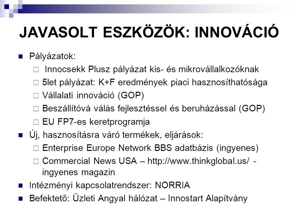 JAVASOLT ESZKÖZÖK: INNOVÁCIÓ Pályázatok:  Innocsekk Plusz pályázat kis- és mikrovállalkozóknak  5let pályázat: K+F eredmények piaci hasznosíthatósága  Vállalati innováció (GOP)  Beszállítóvá válás fejlesztéssel és beruházással (GOP)  EU FP7-es keretprogramja Új, hasznosításra váró termékek, eljárások:  Enterprise Europe Network BBS adatbázis (ingyenes)  Commercial News USA – http://www.thinkglobal.us/ - ingyenes magazin Intézményi kapcsolatrendszer: NORRIA Befektető: Üzleti Angyal hálózat – Innostart Alapítvány