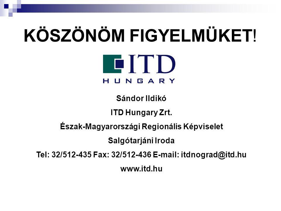 KÖSZÖNÖM FIGYELMÜKET. Sándor Ildikó ITD Hungary Zrt.