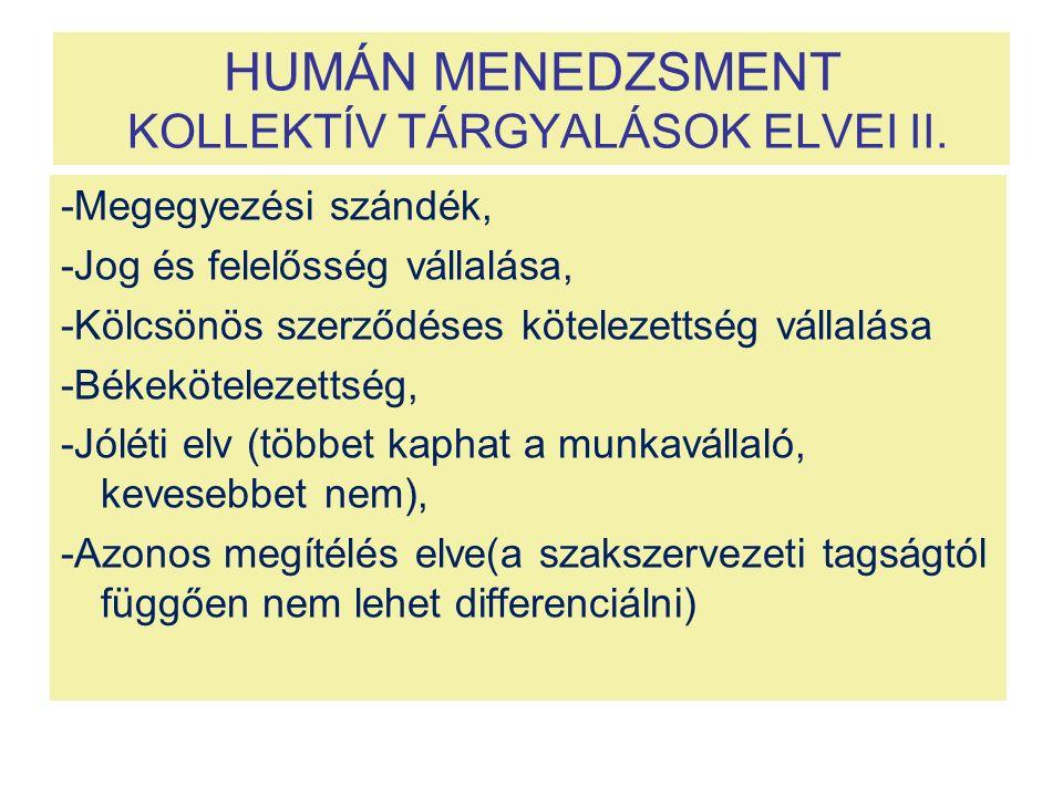 HUMÁN MENEDZSMENT KOLLEKTÍV TÁRGYALÁSOK ELVEI II. -Megegyezési szándék, -Jog és felelősség vállalása, -Kölcsönös szerződéses kötelezettség vállalása -