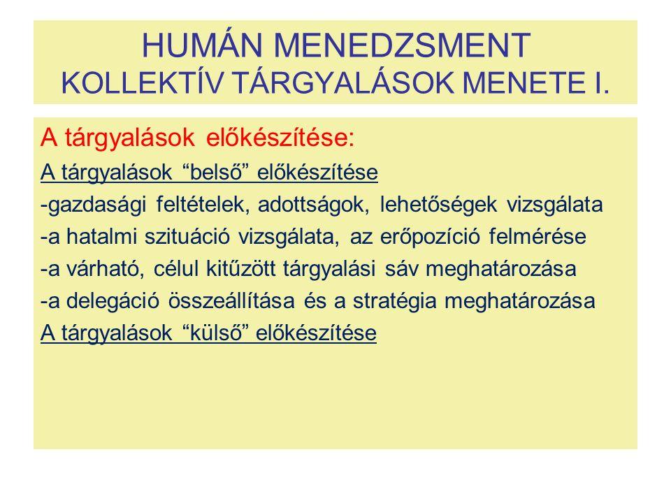 """HUMÁN MENEDZSMENT KOLLEKTÍV TÁRGYALÁSOK MENETE I. A tárgyalások előkészítése: A tárgyalások """"belső"""" előkészítése -gazdasági feltételek, adottságok, le"""