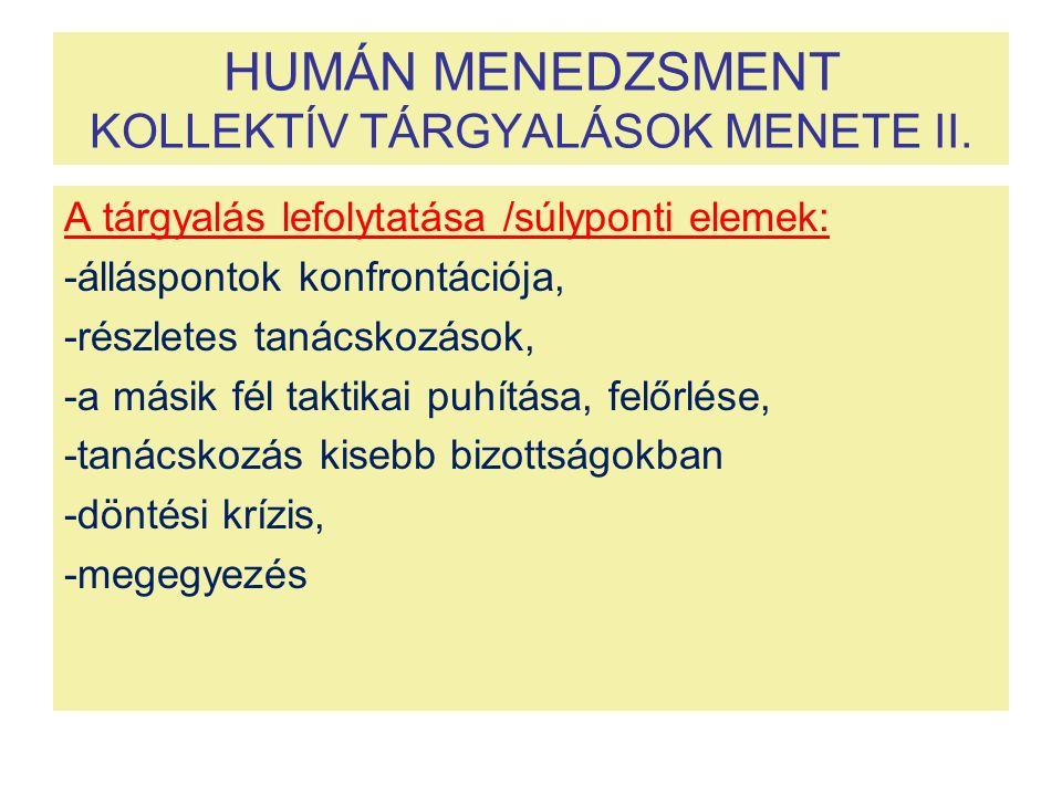 HUMÁN MENEDZSMENT KOLLEKTÍV TÁRGYALÁSOK MENETE II.