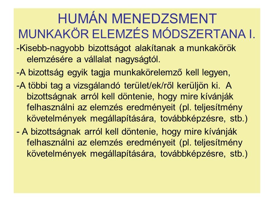 HUMÁN MENEDZSMENT MUNKAKÖR ELEMZÉS MÓDSZERTANA I. -Kisebb-nagyobb bizottságot alakítanak a munkakörök elemzésére a vállalat nagyságtól. -A bizottság e