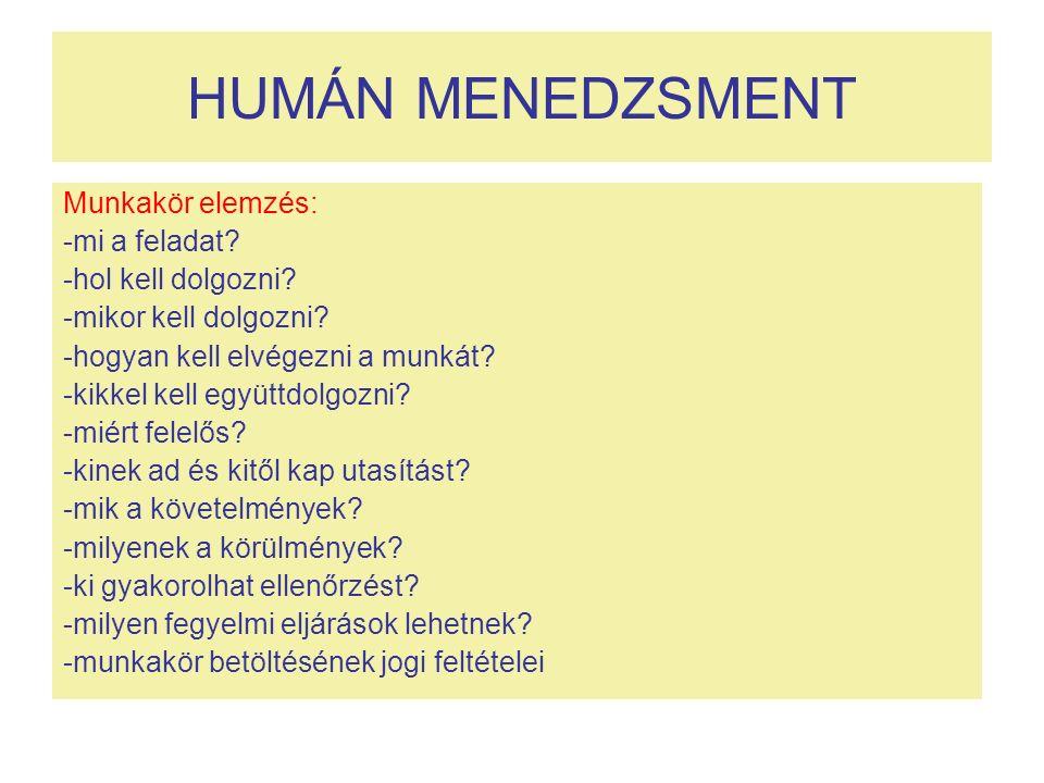 HUMÁN MENEDZSMENT Munkakör elemzés: -mi a feladat? -hol kell dolgozni? -mikor kell dolgozni? -hogyan kell elvégezni a munkát? -kikkel kell együttdolgo
