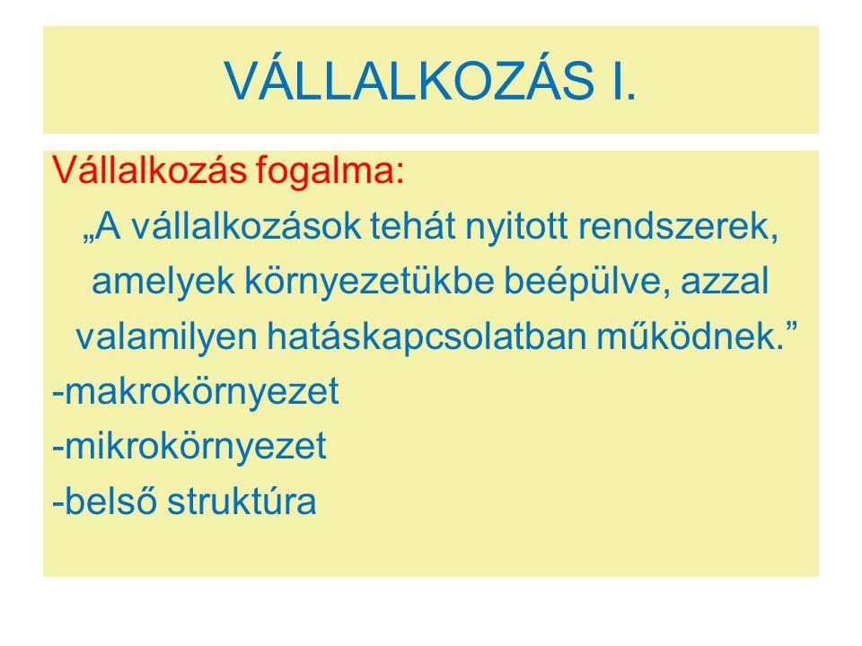 VÁLLALKOZÁS I.