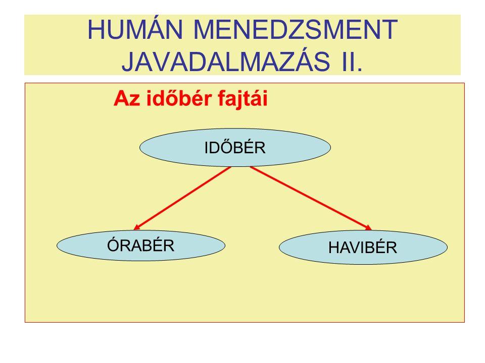 HUMÁN MENEDZSMENT JAVADALMAZÁS II. Az időbér fajtái IDŐBÉR HAVIBÉR ÓRABÉR