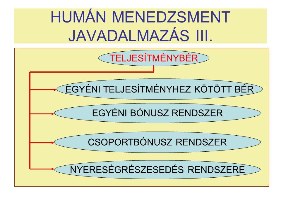 HUMÁN MENEDZSMENT JAVADALMAZÁS III.