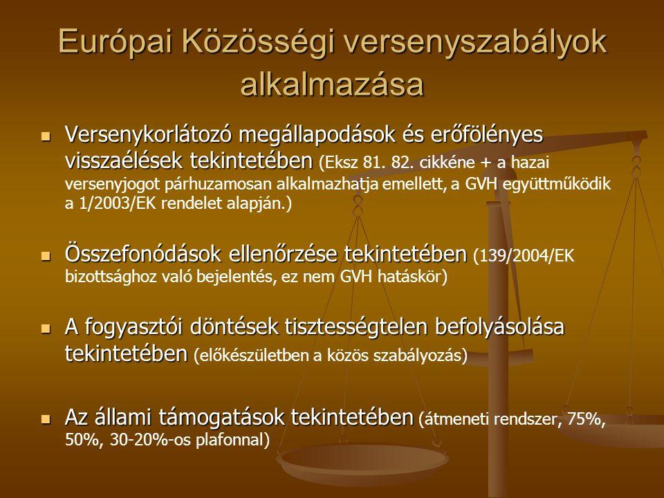 Európai Közösségi versenyszabályok alkalmazása Versenykorlátozó megállapodások és erőfölényes visszaélések tekintetében Versenykorlátozó megállapodáso