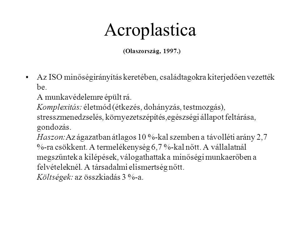 Acroplastica Az ISO minőségirányítás keretében, családtagokra kiterjedően vezették be.