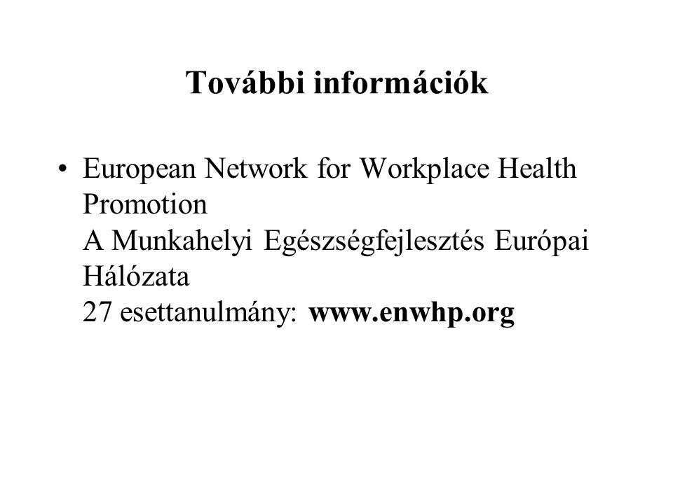 További információk European Network for Workplace Health Promotion A Munkahelyi Egészségfejlesztés Európai Hálózata 27 esettanulmány: www.enwhp.org