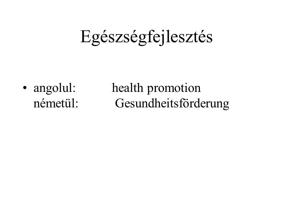 Egészségfejlesztés angolul: health promotion németül: Gesundheitsförderung