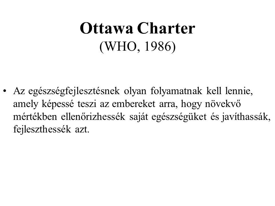 Ottawa Charter (WHO, 1986) Az egészségfejlesztésnek olyan folyamatnak kell lennie, amely képessé teszi az embereket arra, hogy növekvő mértékben ellenőrizhessék saját egészségüket és javíthassák, fejleszthessék azt.