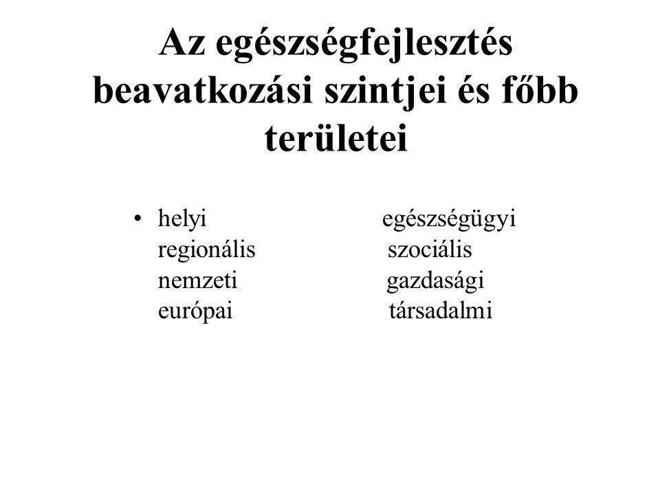 Az egészségfejlesztés beavatkozási szintjei és főbb területei helyi egészségügyi regionális szociális nemzeti gazdasági európai társadalmi