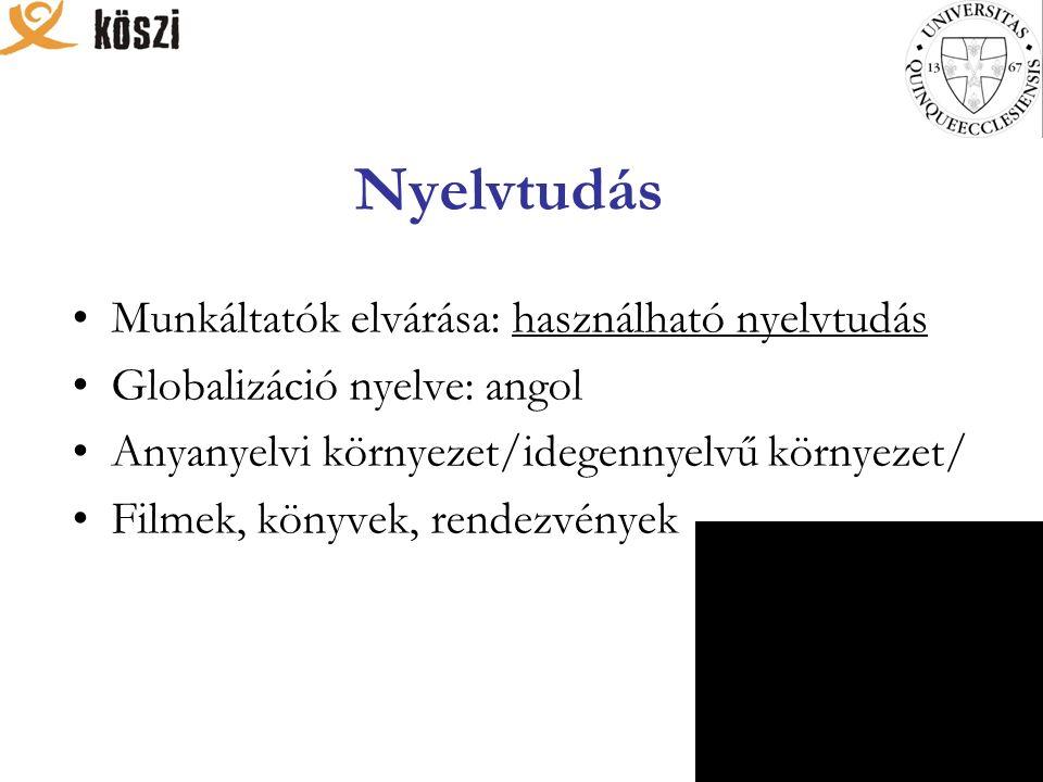 Nyelvtudás Munkáltatók elvárása: használható nyelvtudás Globalizáció nyelve: angol Anyanyelvi környezet/idegennyelvű környezet/ Filmek, könyvek, rende