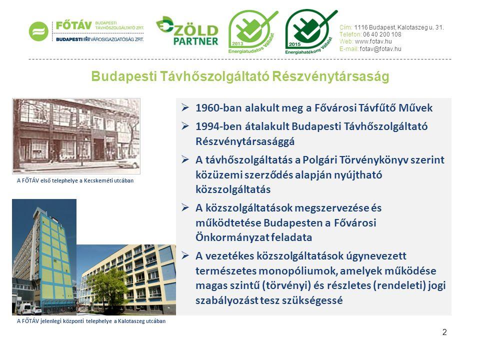 Cím: 1116 Budapest, Kalotaszeg u.31.