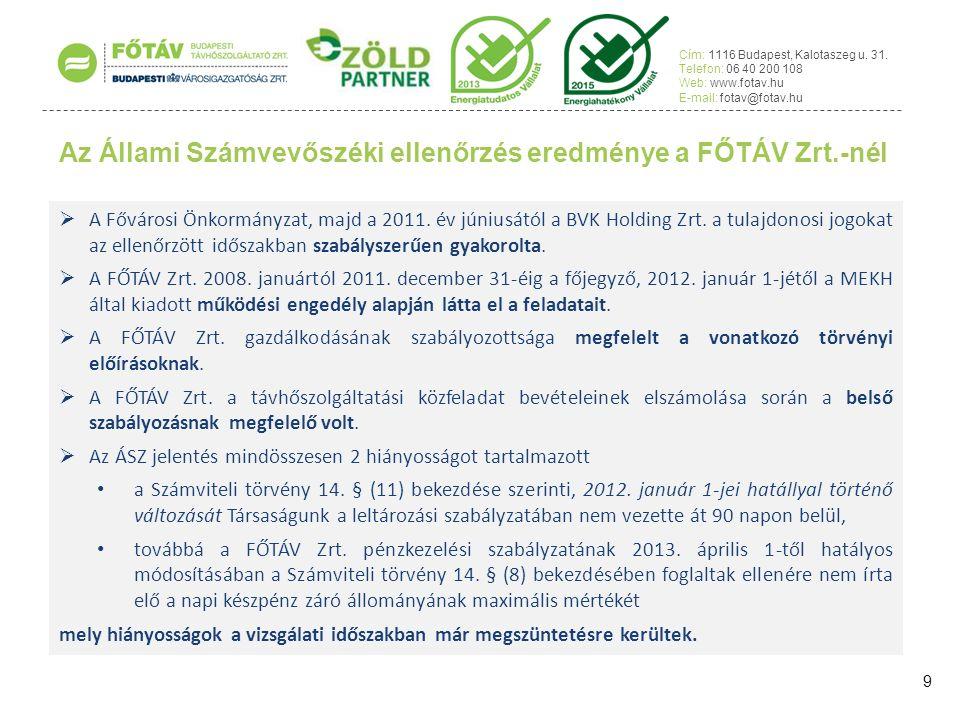 12.Feltárt kockázatok nyilvántartásba vétele, kezelése, intézkedések megvalósításának nyomon követése Cím: 1116 Budapest, Kalotaszeg u.