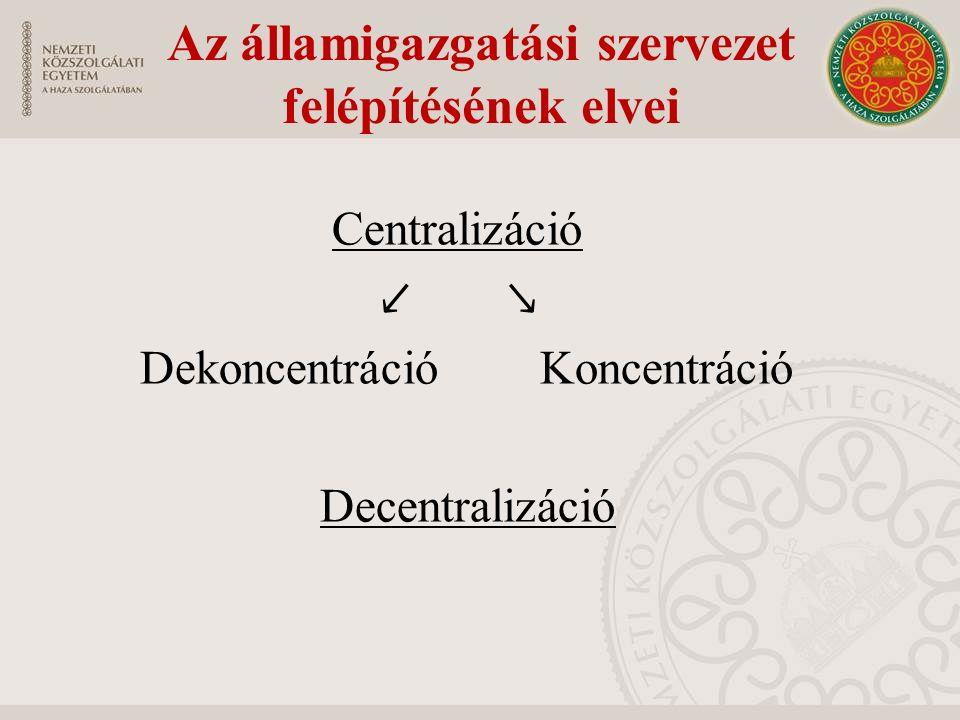 Az államigazgatási szervezet felépítésének elvei Centralizáció ↙ ↘ Dekoncentráció Koncentráció Decentralizáció