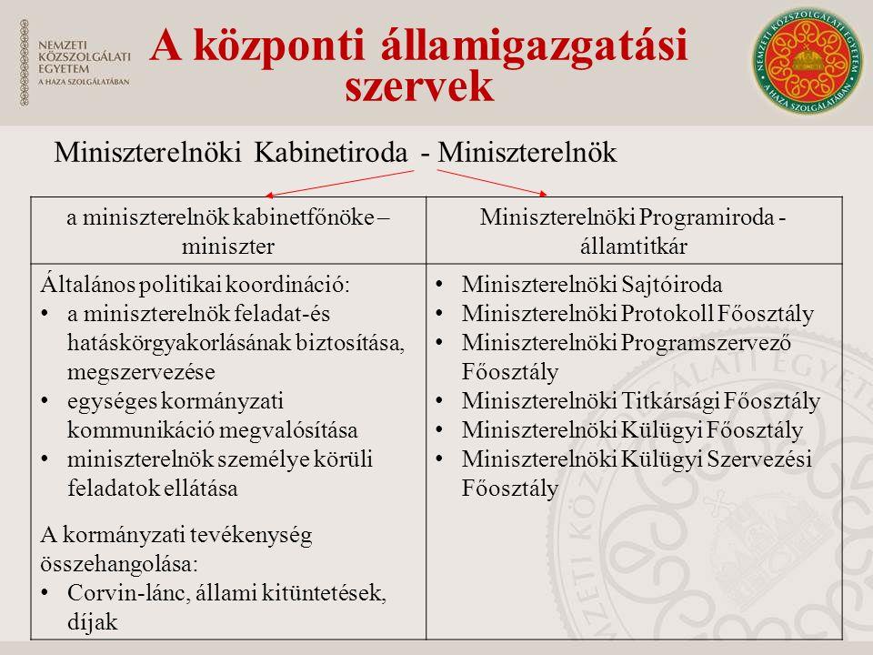 Miniszterelnöki Kabinetiroda - Miniszterelnök A központi államigazgatási szervek a miniszterelnök kabinetfőnöke – miniszter Miniszterelnöki Programiroda - államtitkár Általános politikai koordináció: a miniszterelnök feladat-és hatáskörgyakorlásának biztosítása, megszervezése egységes kormányzati kommunikáció megvalósítása miniszterelnök személye körüli feladatok ellátása A kormányzati tevékenység összehangolása: Corvin-lánc, állami kitüntetések, díjak Miniszterelnöki Sajtóiroda Miniszterelnöki Protokoll Főosztály Miniszterelnöki Programszervező Főosztály Miniszterelnöki Titkársági Főosztály Miniszterelnöki Külügyi Főosztály Miniszterelnöki Külügyi Szervezési Főosztály