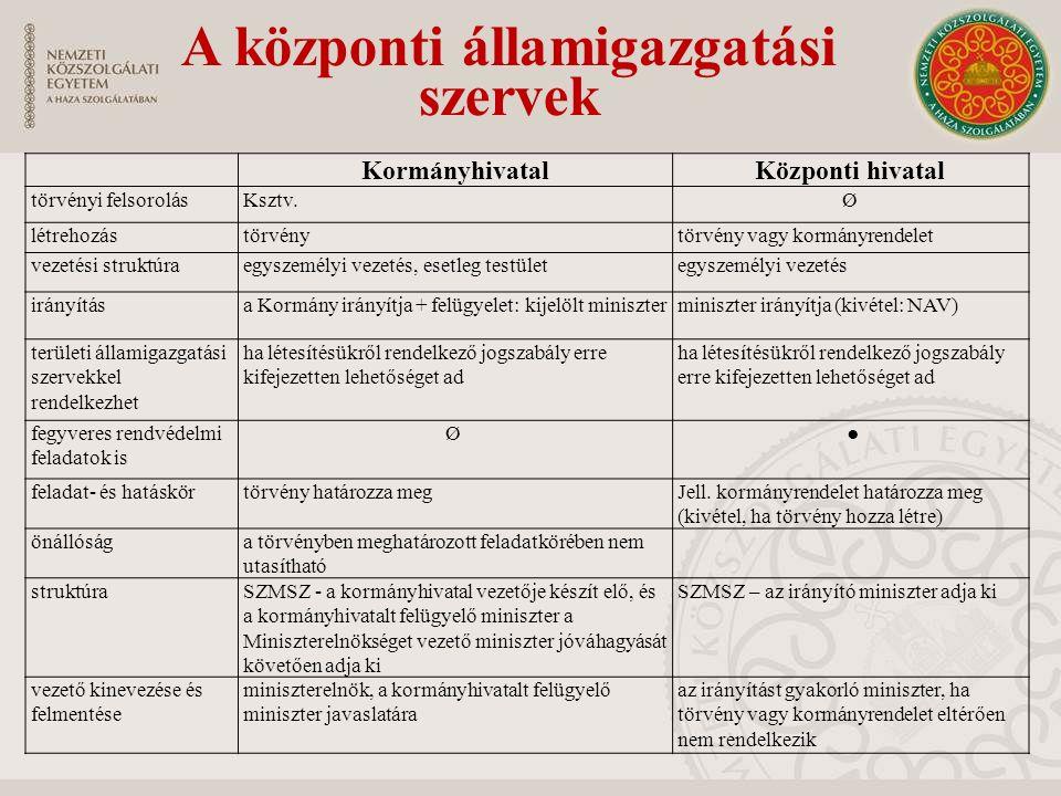 KormányhivatalKözponti hivatal törvényi felsorolásKsztv.Ø létrehozástörvénytörvény vagy kormányrendelet vezetési struktúraegyszemélyi vezetés, esetleg testületegyszemélyi vezetés irányítása Kormány irányítja + felügyelet: kijelölt miniszterminiszter irányítja (kivétel: NAV) területi államigazgatási szervekkel rendelkezhet ha létesítésükről rendelkező jogszabály erre kifejezetten lehetőséget ad fegyveres rendvédelmi feladatok is Ø ● feladat- és hatáskörtörvény határozza megJell.