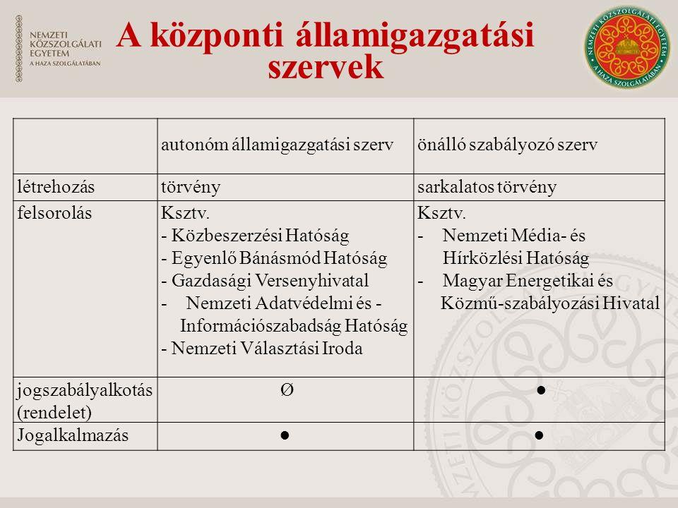 autonóm államigazgatási szervönálló szabályozó szerv létrehozástörvénysarkalatos törvény felsorolásKsztv.