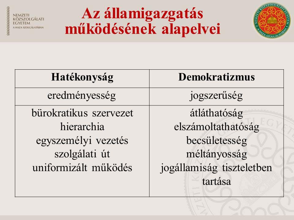 Az államigazgatás működésének alapelvei HatékonyságDemokratizmus eredményesség jogszerűség bürokratikus szervezet hierarchia egyszemélyi vezetés szolgálati út uniformizált működés átláthatóság elszámoltathatóság becsületesség méltányosság jogállamiság tiszteletben tartása