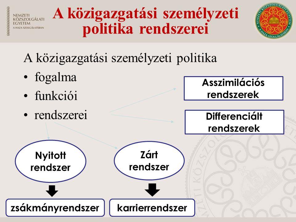A közigazgatási személyzeti politika rendszerei A közigazgatási személyzeti politika fogalma funkciói rendszerei Asszimilációs rendszerek Differenciált rendszerek Nyitott rendszer Zárt rendszer zsákmányrendszer karrierrendszer