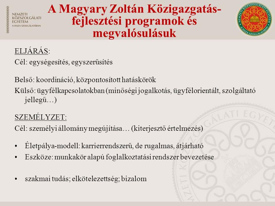 ELJÁRÁS: Cél: egységesítés, egyszerűsítés Belső: koordináció, központosított hatáskörök Külső: ügyfélkapcsolatokban (minőségi jogalkotás, ügyfélorientált, szolgáltató jellegű…) SZEMÉLYZET: Cél: személyi állomány megújítása… (kiterjesztő értelmezés) Életpálya-modell: karrierrendszerű, de rugalmas, átjárható Eszköze: munkakör alapú foglalkoztatási rendszer bevezetése szakmai tudás; elkötelezettség; bizalom A Magyary Zoltán Közigazgatás- fejlesztési programok és megvalósulásuk