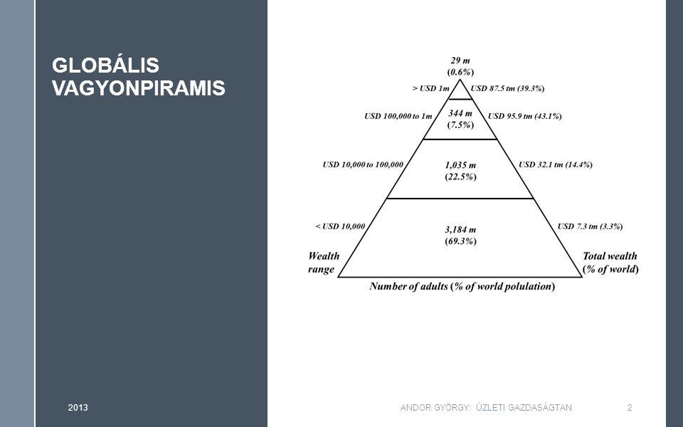 BME 2013ANDOR GYÖRGY: KÖZÖSSÉGI GAZDASÁGTAN13 ›Felvetik a más elvek szerinti kisközösségek lehetőségét, bár szerintük ezek nem népszerűek.