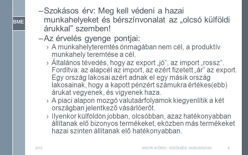 """BME 2013ANDOR GYÖRGY: KÖZÖSSÉGI GAZDASÁGTAN8 –Szokásos érv: Meg kell védeni a hazai munkahelyeket és bérszínvonalat az """"olcsó külföldi árukkal szemben."""