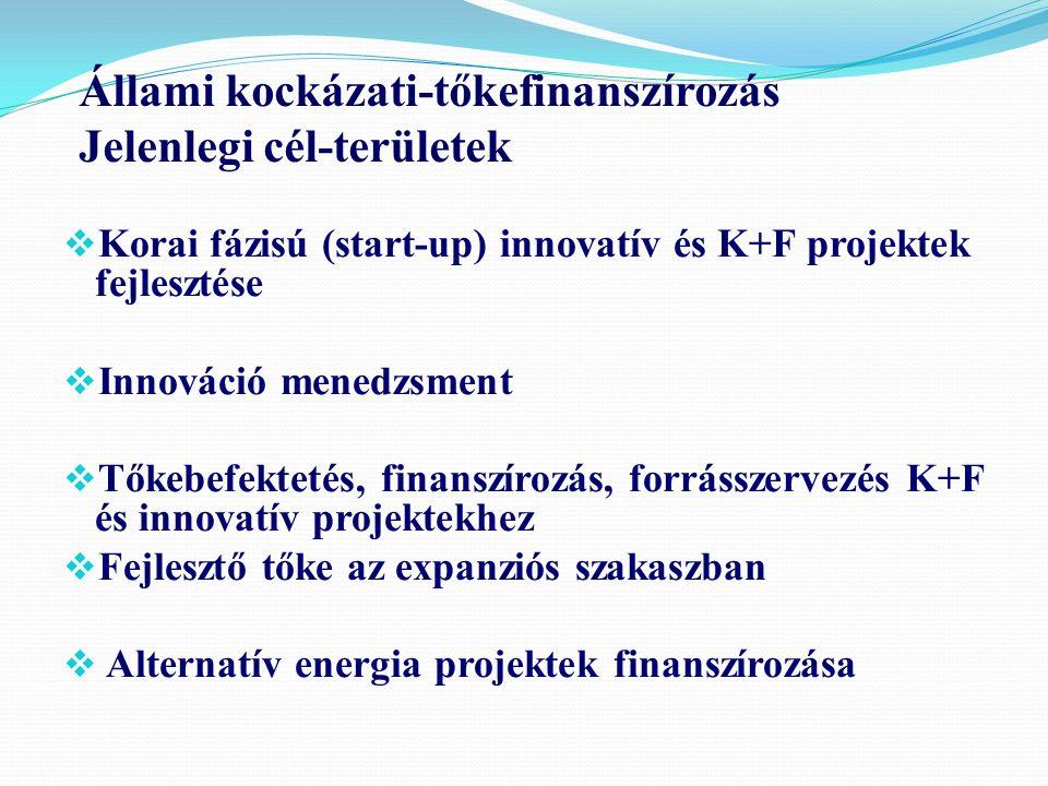 Állami kockázati-tőkefinanszírozás Jelenlegi cél-területek  Korai fázisú (start-up) innovatív és K+F projektek fejlesztése  Innováció menedzsment  Tőkebefektetés, finanszírozás, forrásszervezés K+F és innovatív projektekhez  Fejlesztő tőke az expanziós szakaszban  Alternatív energia projektek finanszírozása