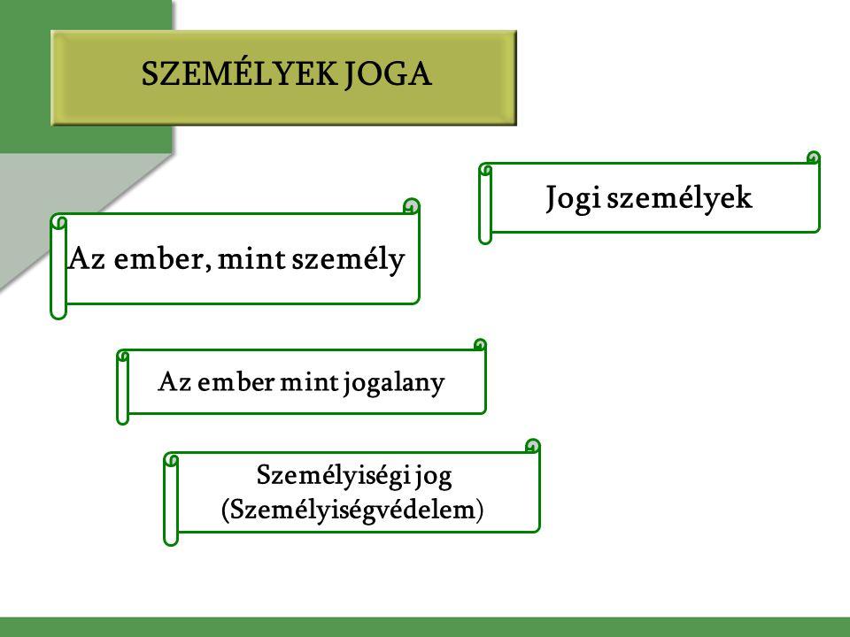 3.A társasház (Ptk. 149.§)  Jogforrása: 2003. évi CXXXIII.