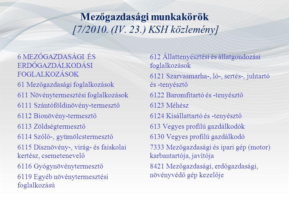 Mezőgazdasági munkakörök [7/2010. (IV. 23.) KSH közlemény] 6 MEZŐGAZDASÁGI ÉS ERDŐGAZDÁLKODÁSI FOGLALKOZÁSOK 61 Mezőgazdasági foglalkozások 611 Növény