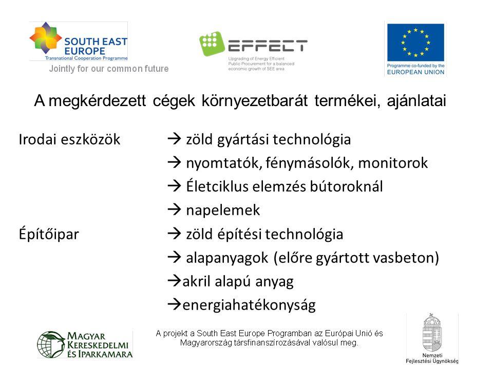 Irodai eszközök  zöld gyártási technológia  nyomtatók, fénymásolók, monitorok  Életciklus elemzés bútoroknál  napelemek Építőipar  zöld építési technológia  alapanyagok (előre gyártott vasbeton)  akril alapú anyag  energiahatékonyság A megkérdezett cégek környezetbarát termékei, ajánlatai
