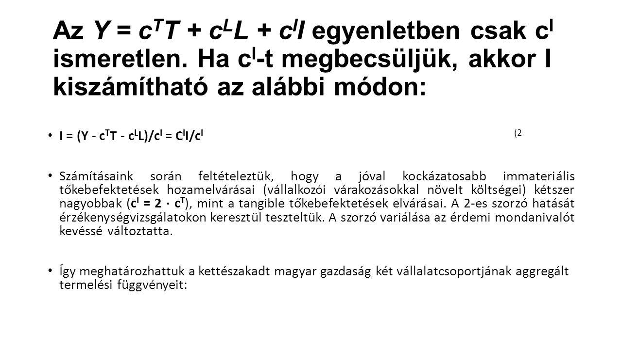 Az Y = c T T + c L L + c I I egyenletben csak c I ismeretlen. Ha c I -t megbecsüljük, akkor I kiszámítható az alábbi módon: I = (Y - c T T - c L L)/c