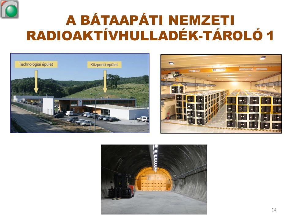 A BÁTAAPÁTI NEMZETI RADIOAKTÍVHULLADÉK-TÁROLÓ 1 14